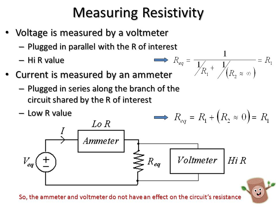 Measuring Resistivity