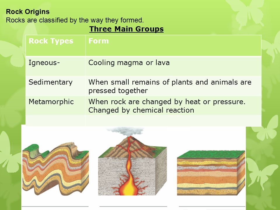 Rock Origins Rocks are classified by the way they formed. Three Main Groups. Rock Types. Form. Igneous-