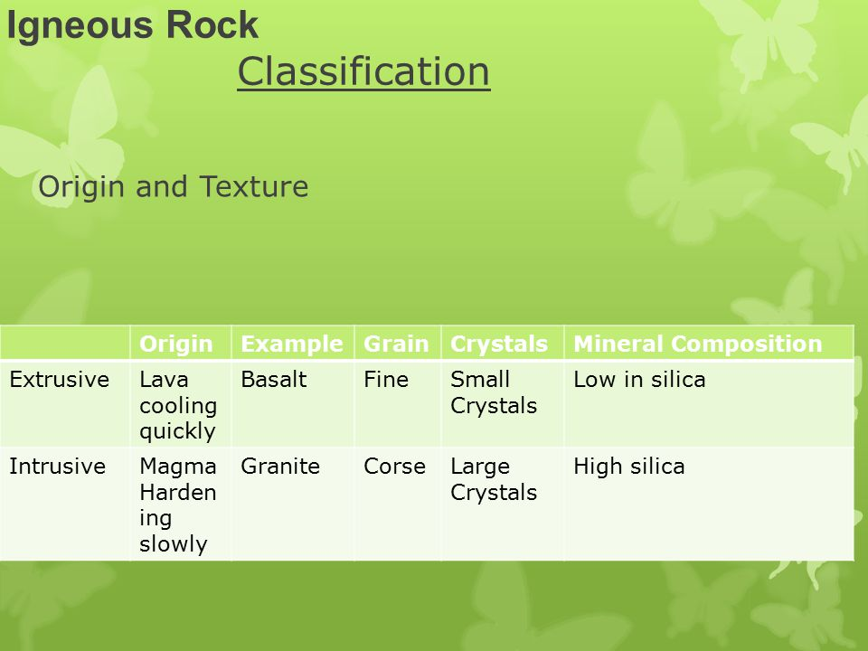 Igneous Rock Classification