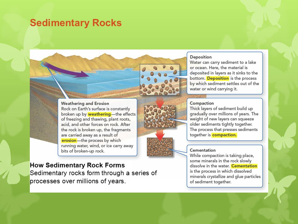 Sedimentary Rocks How Sedimentary Rock Forms