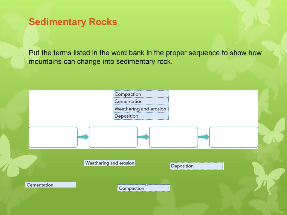 Sedimentary Rocks Put the terms listed in the word bank in the proper sequence to show how mountains can change into sedimentary rock.