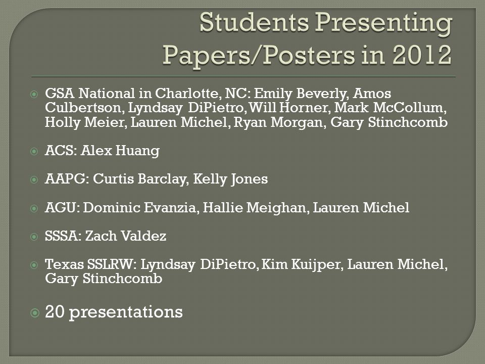 Students Presenting Papers/Posters in 2012