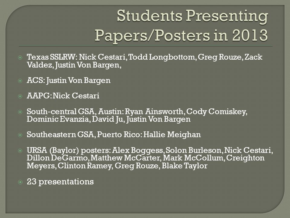 Students Presenting Papers/Posters in 2013
