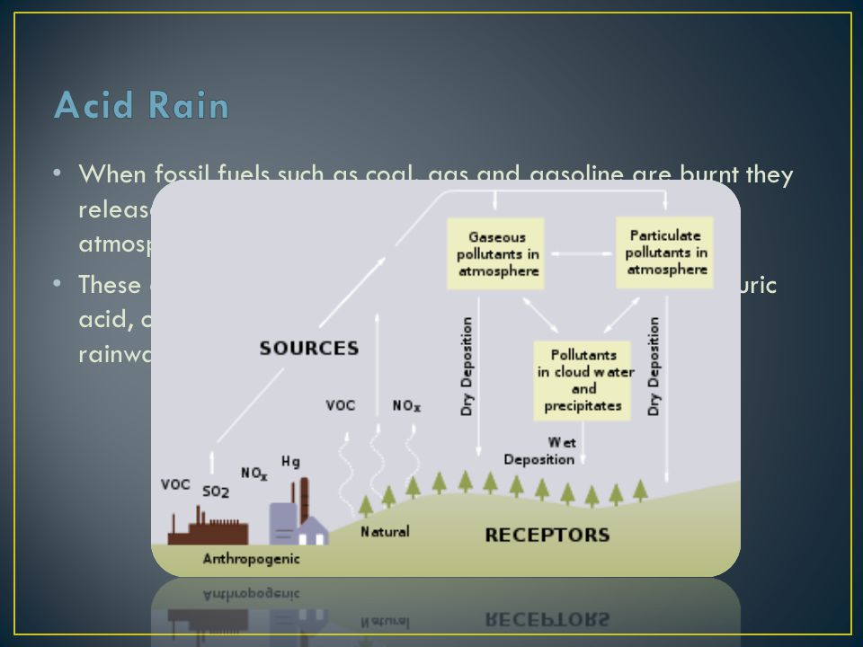 Acid Rain When fossil fuels such as coal, gas and gasoline are burnt they release oxides sulphur, carbon and nitrogen into the atmosphere.