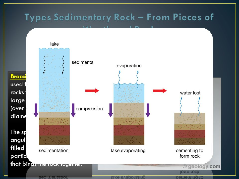 Types Sedimentary Rock – From Pieces of Weathered Rock