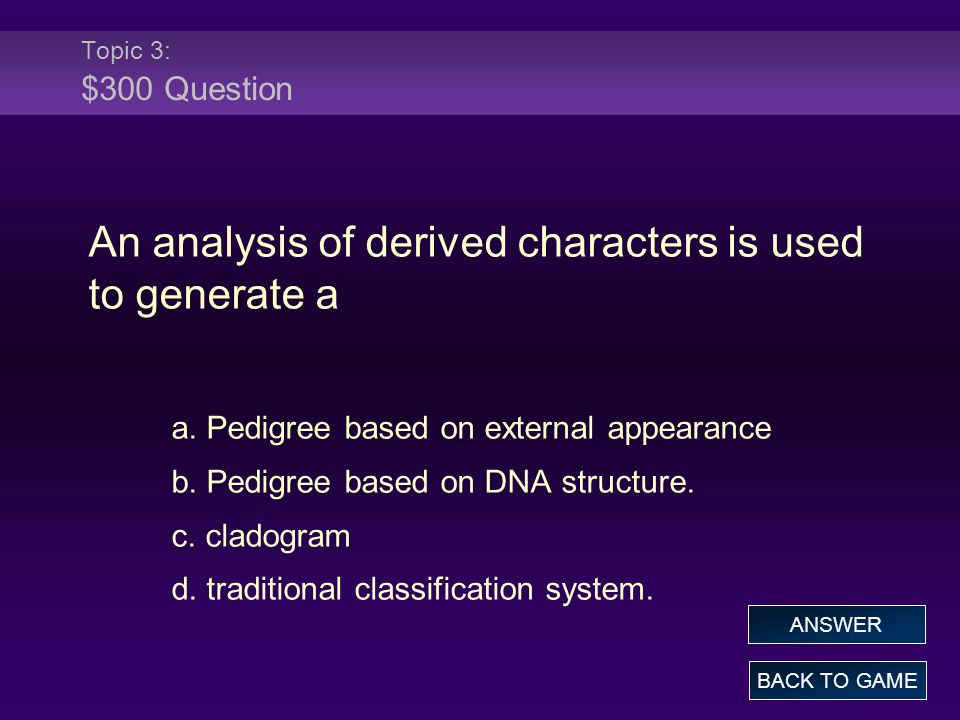 An analysis of derived characters is used to generate a
