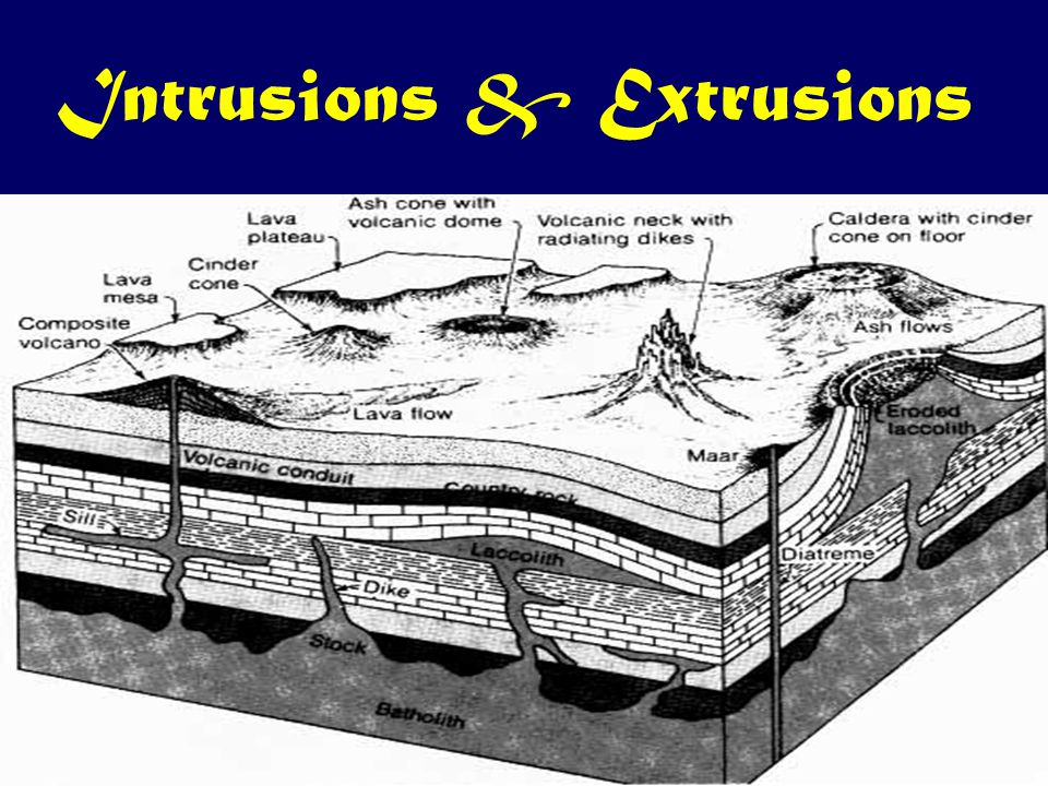 Intrusions & Extrusions