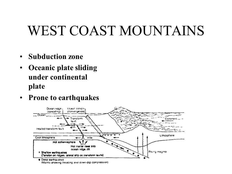 WEST COAST MOUNTAINS Subduction zone