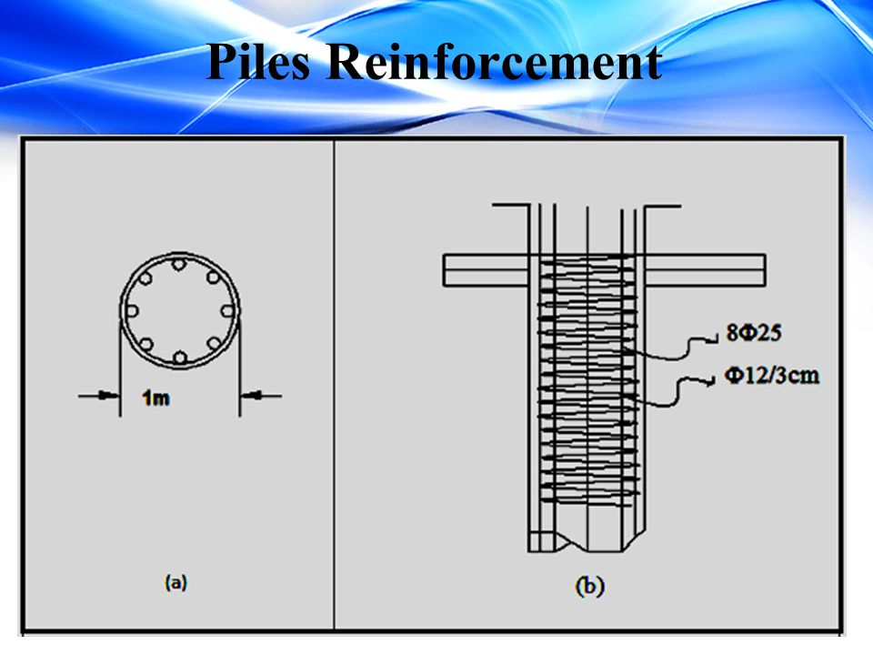 Piles Reinforcement