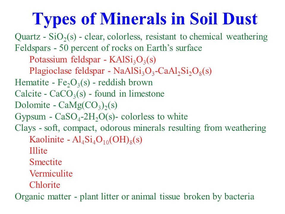 Types of Minerals in Soil Dust