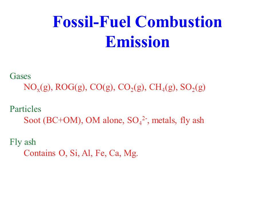 Fossil-Fuel Combustion Emission