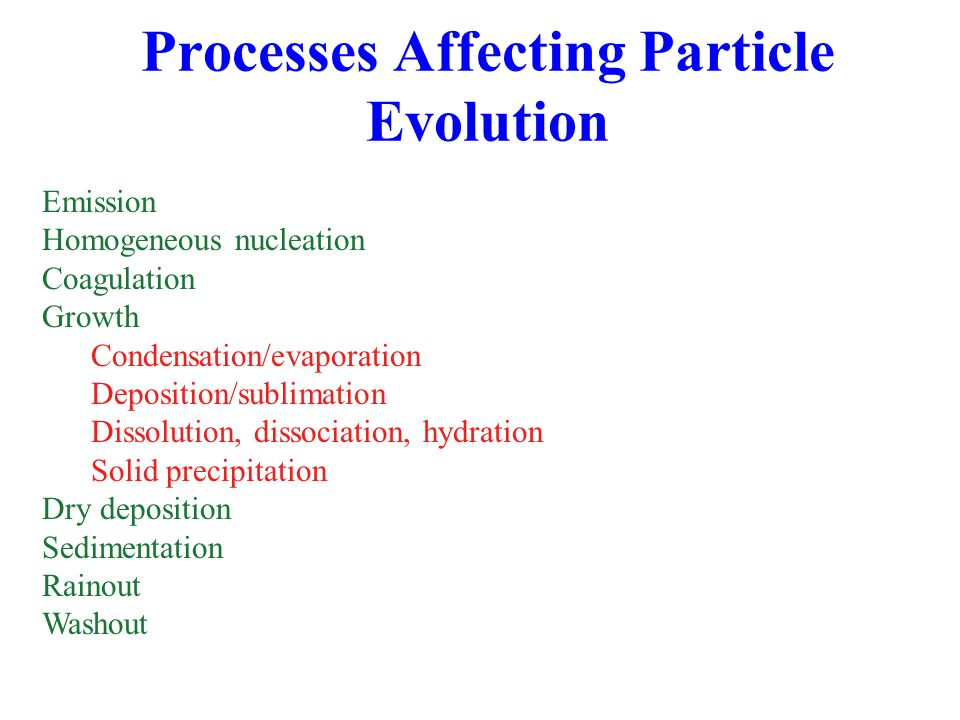 Processes Affecting Particle Evolution