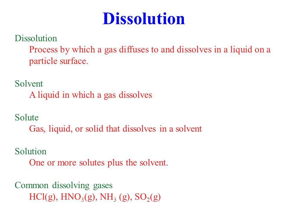 Dissolution Dissolution