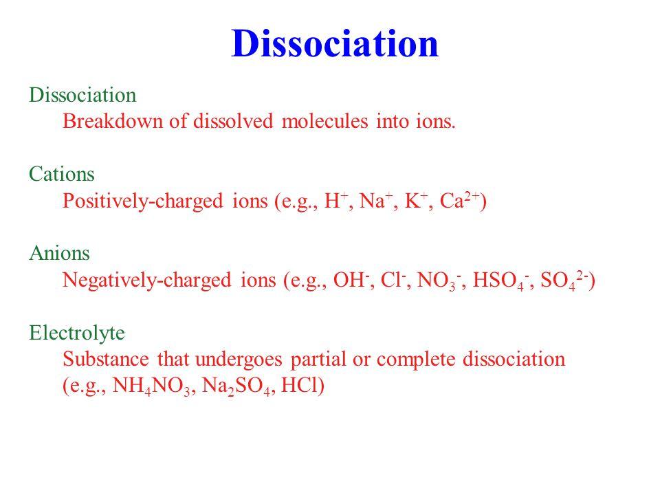 Dissociation Dissociation Breakdown of dissolved molecules into ions.