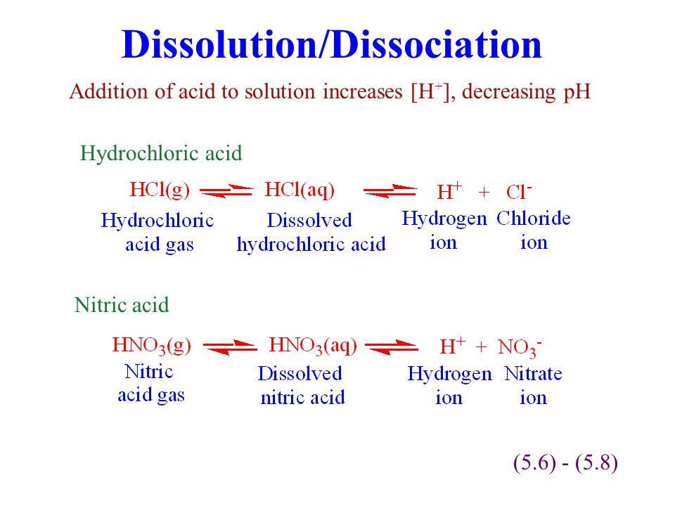Dissolution/Dissociation