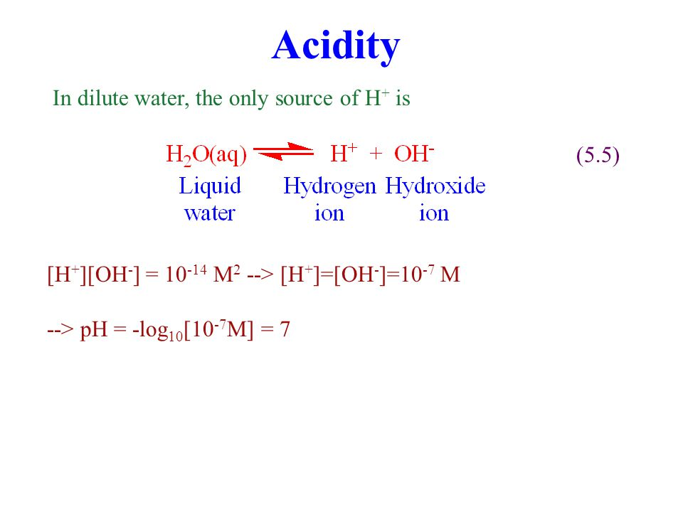 Acidity In dilute water, the only source of H+ is (5.5)