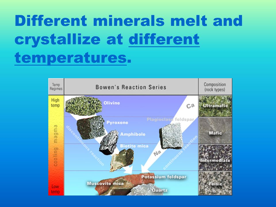 Different minerals melt and crystallize at different temperatures.