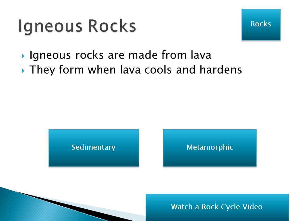 Watch a Rock Cycle Video