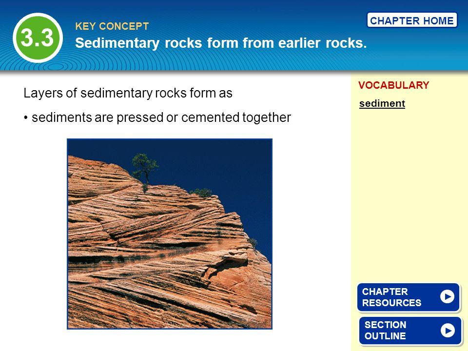 Sedimentary rocks form from earlier rocks.