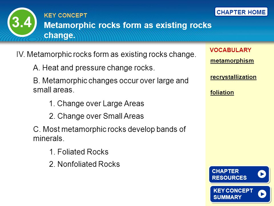 Metamorphic rocks form as existing rocks change.