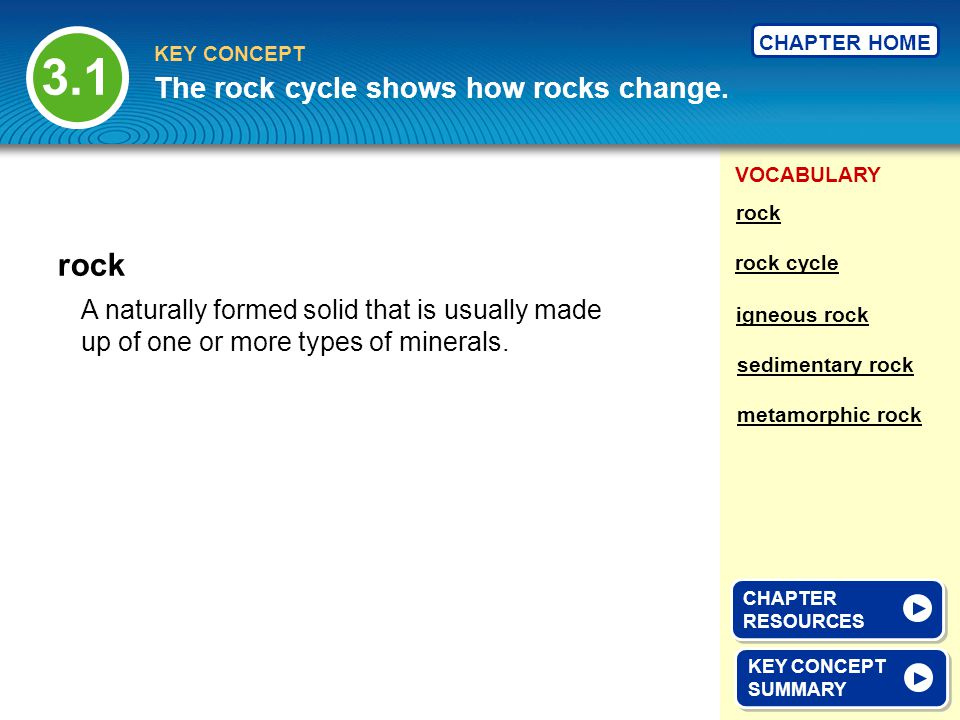 3.1 rock The rock cycle shows how rocks change.