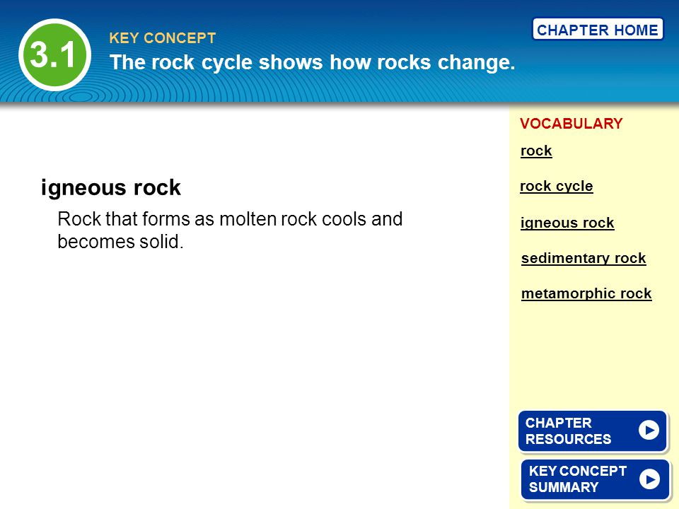 3.1 igneous rock The rock cycle shows how rocks change.