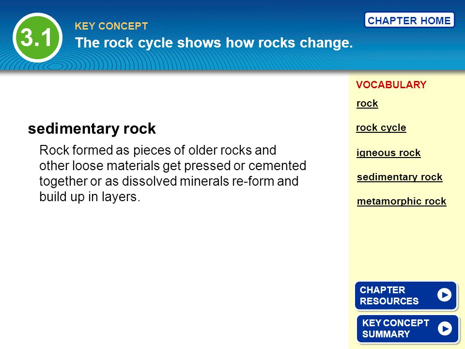 3.1 sedimentary rock The rock cycle shows how rocks change.