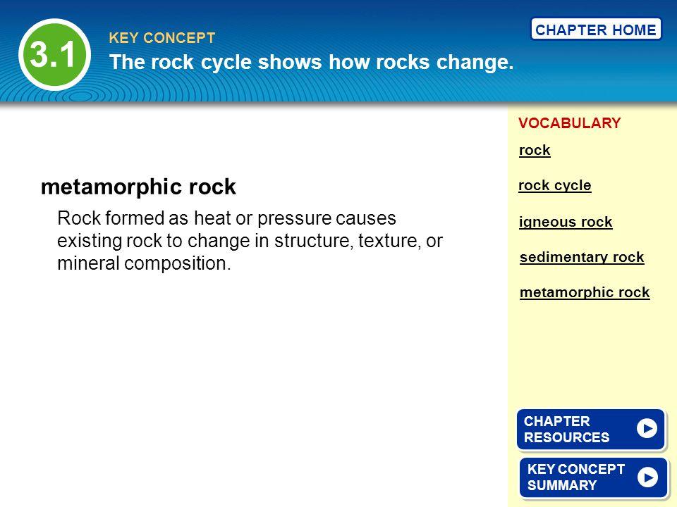 3.1 metamorphic rock The rock cycle shows how rocks change.