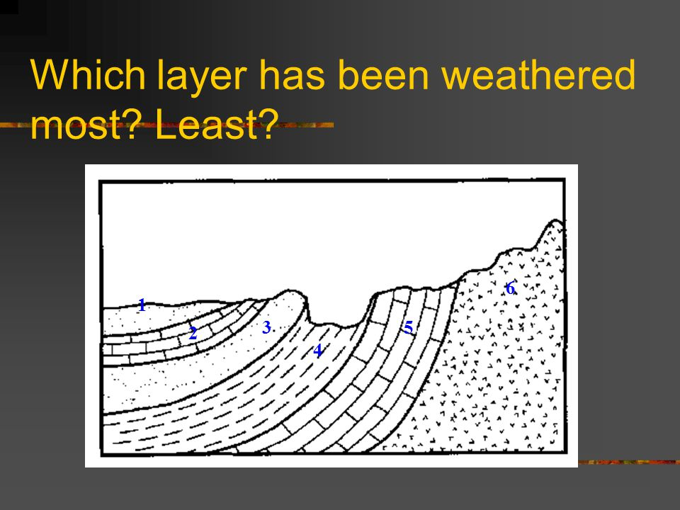 Which layer has been weathered most Least
