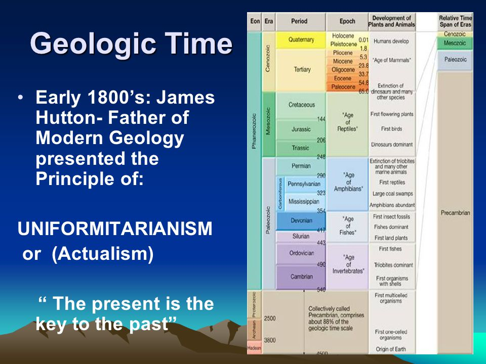 Geologic Time Early 1800's: James Hutton- Father of Modern Geology presented the Principle of: UNIFORMITARIANISM.