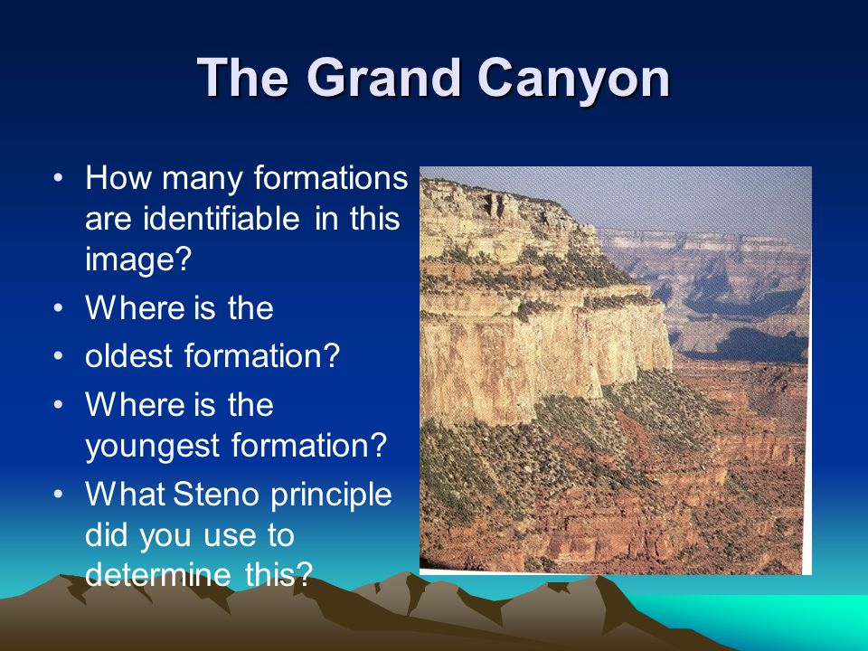 The Grand Canyon How many formations are identifiable in this image