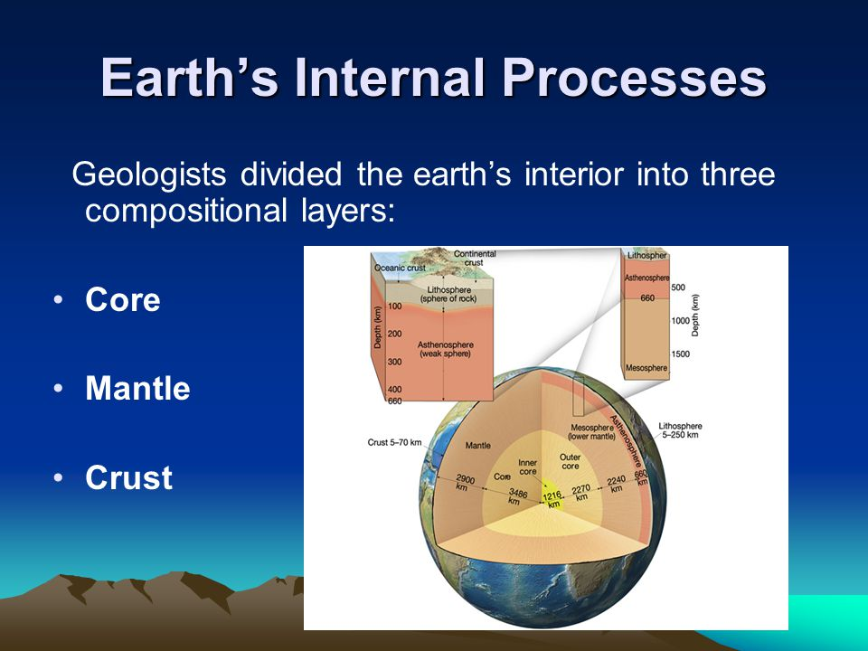 Earth's Internal Processes