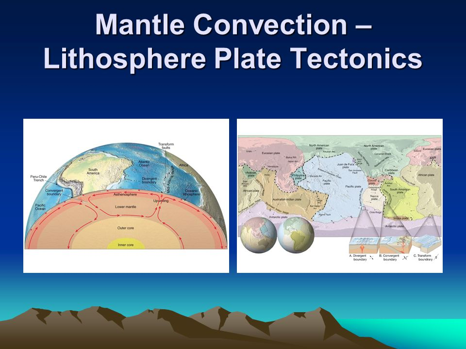 Mantle Convection – Lithosphere Plate Tectonics