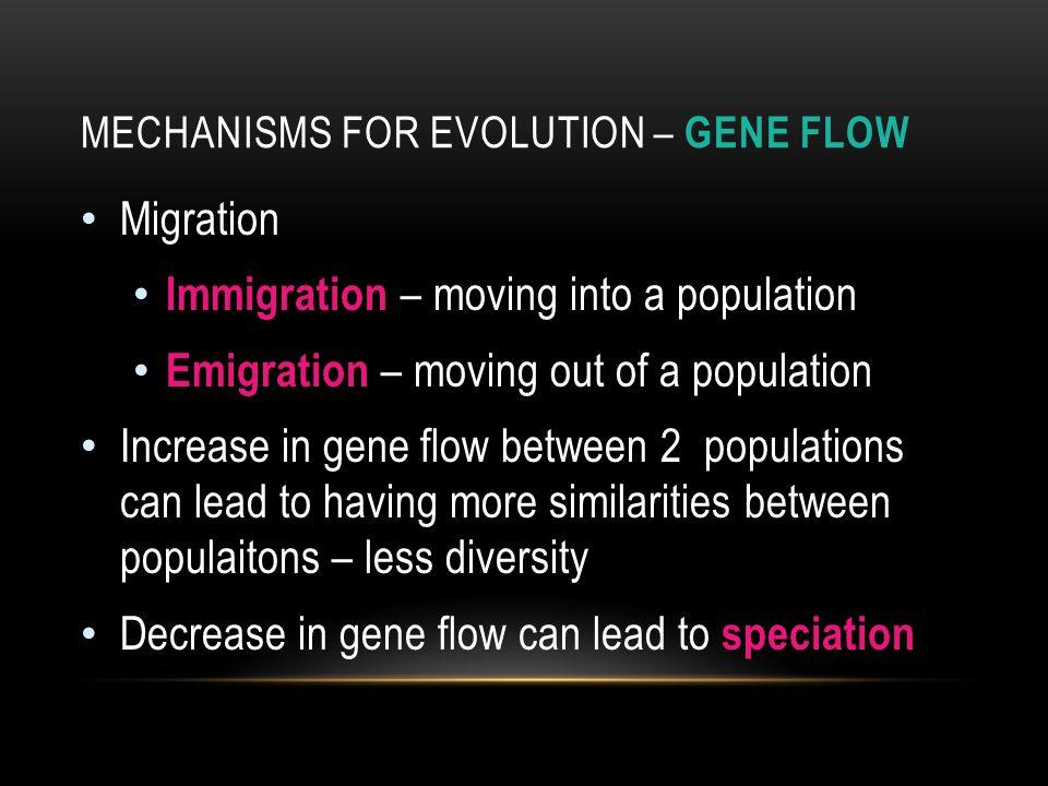 Mechanisms for Evolution – Gene Flow