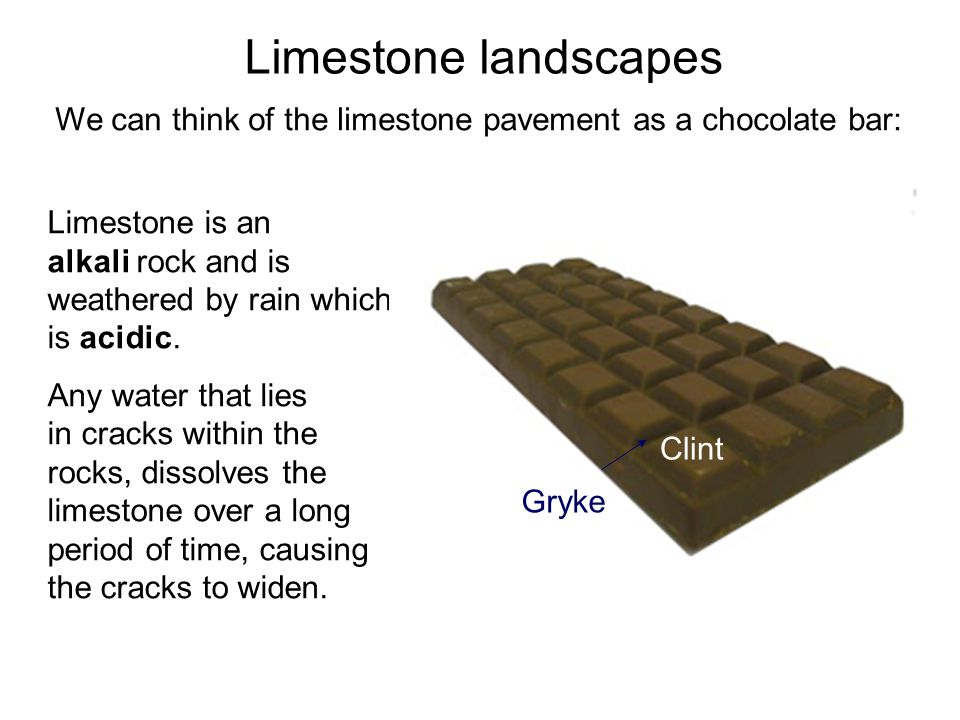 Limestone landscapes We can think of the limestone pavement as a chocolate bar: Gryke. Clint.