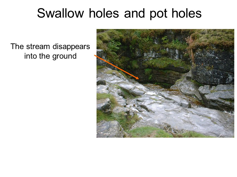 Swallow holes and pot holes