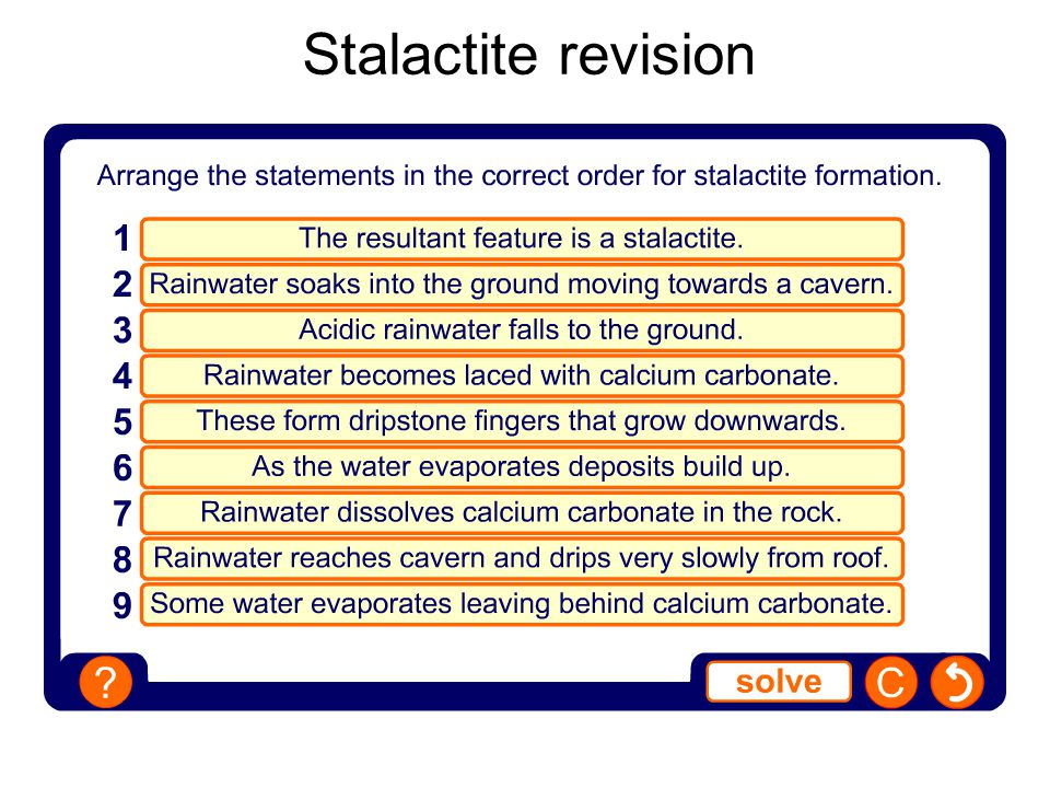 Stalactite revision