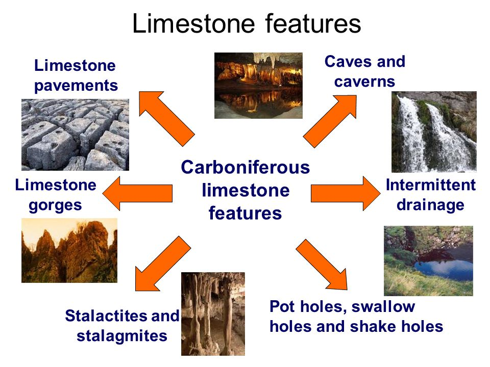 Limestone features Carboniferous limestone features Caves and caverns