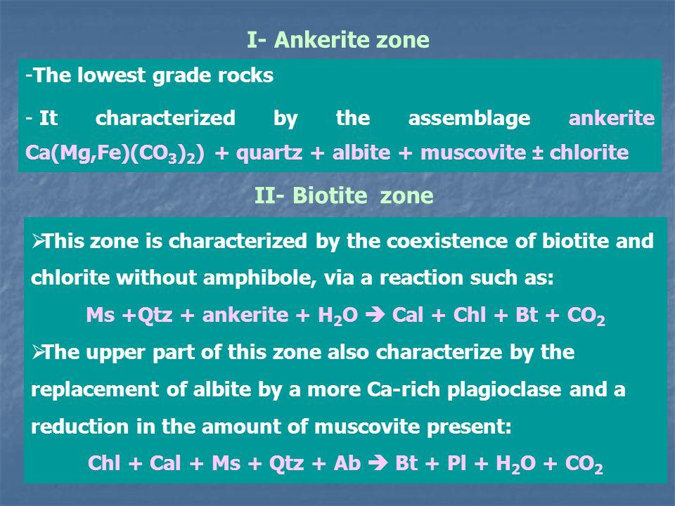 I- Ankerite zone II- Biotite zone The lowest grade rocks
