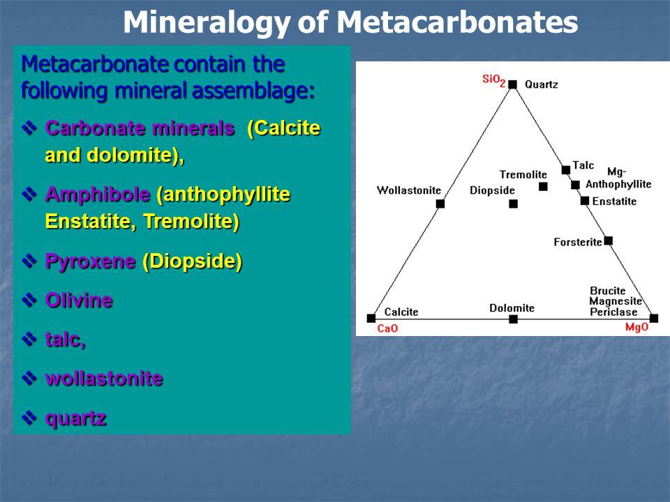 Mineralogy of Metacarbonates