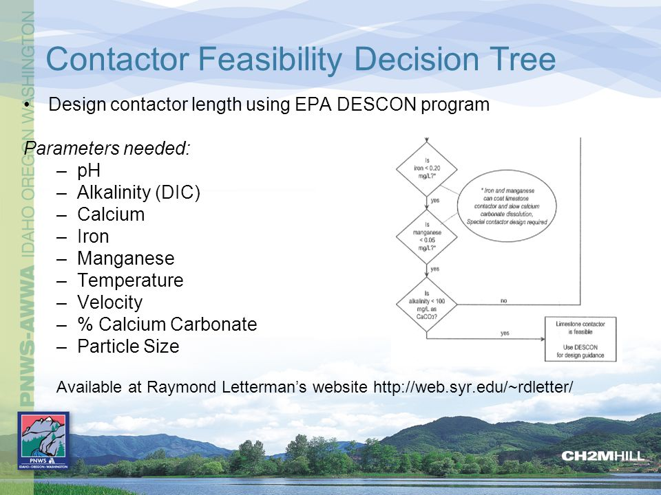 Contactor Feasibility Decision Tree