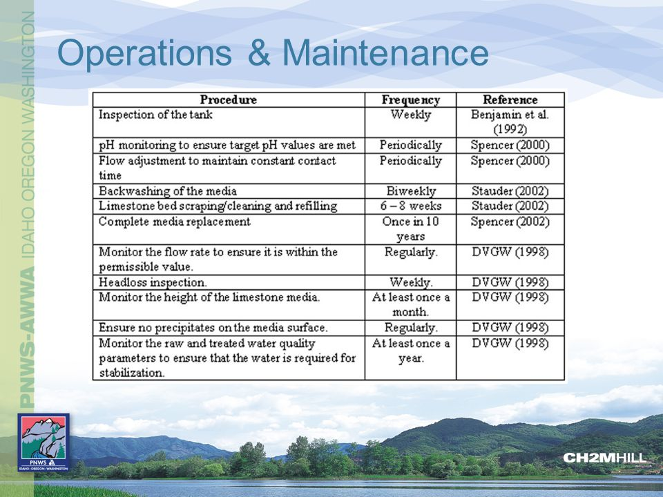 Operations & Maintenance