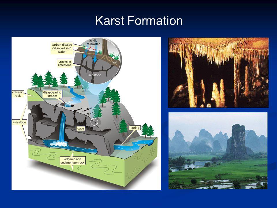 Karst Formation