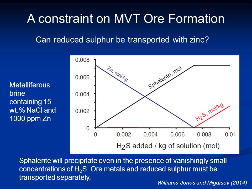 A constraint on MVT Ore Formation