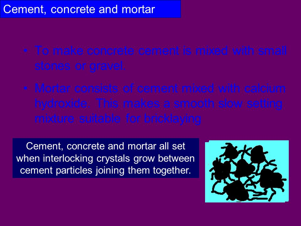 Cement, concrete and mortar