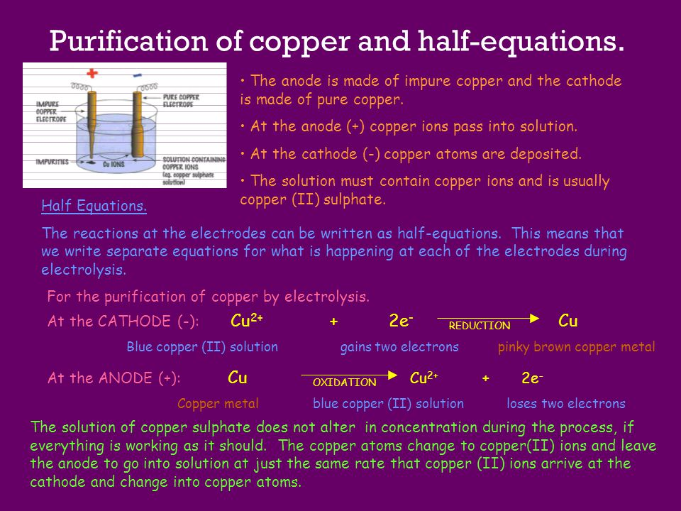 Purification of copper and half-equations.