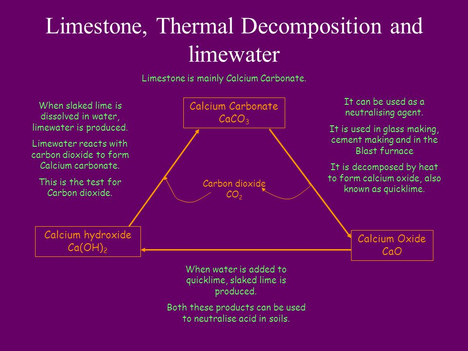 Limestone, Thermal Decomposition and limewater