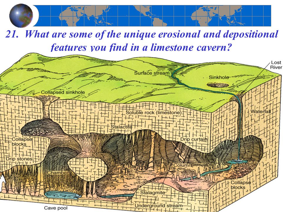 21. What are some of the unique erosional and depositional features you find in a limestone cavern