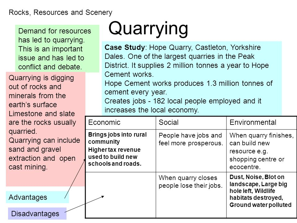 Quarrying Rocks, Resources and Scenery