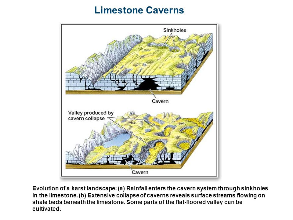 Limestone Caverns